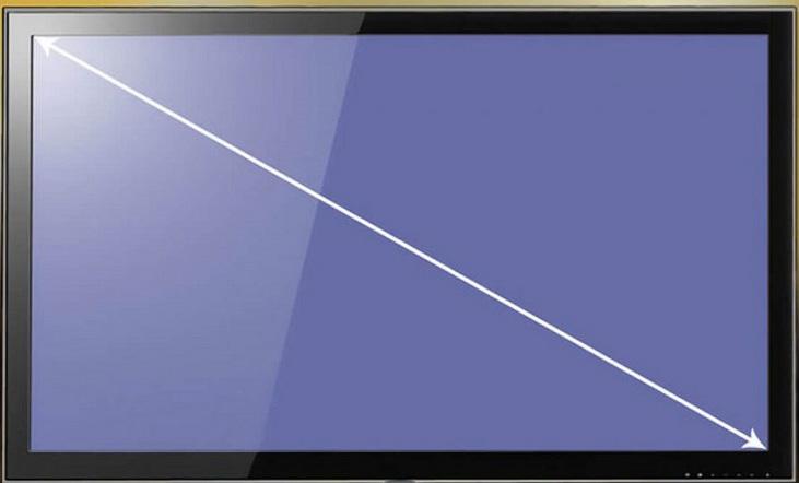 Cách đo kích thước màn hình máy tính